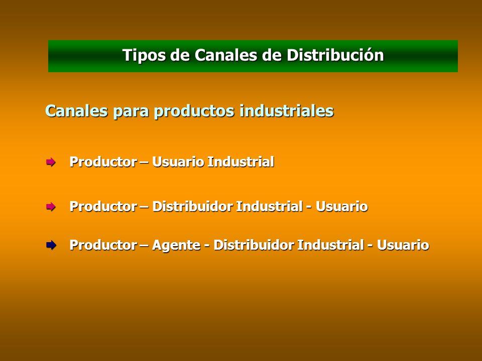 Tipos de Canales de Distribución Canales para productos de consumo popular é Productores – Consumidores é Productores - Minoristas – Consumidores é Pr