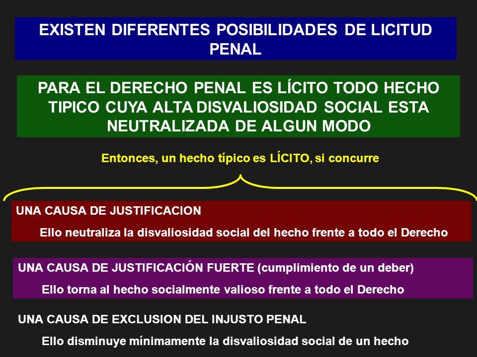 EXISTEN DIFERENTES POSIBILIDADES DE LICITUD PENAL PARA EL DERECHO PENAL ES LÍCITO TODO HECHO TIPICO CUYA ALTA DISVALIOSIDAD SOCIAL ESTA NEUTRALIZADA D