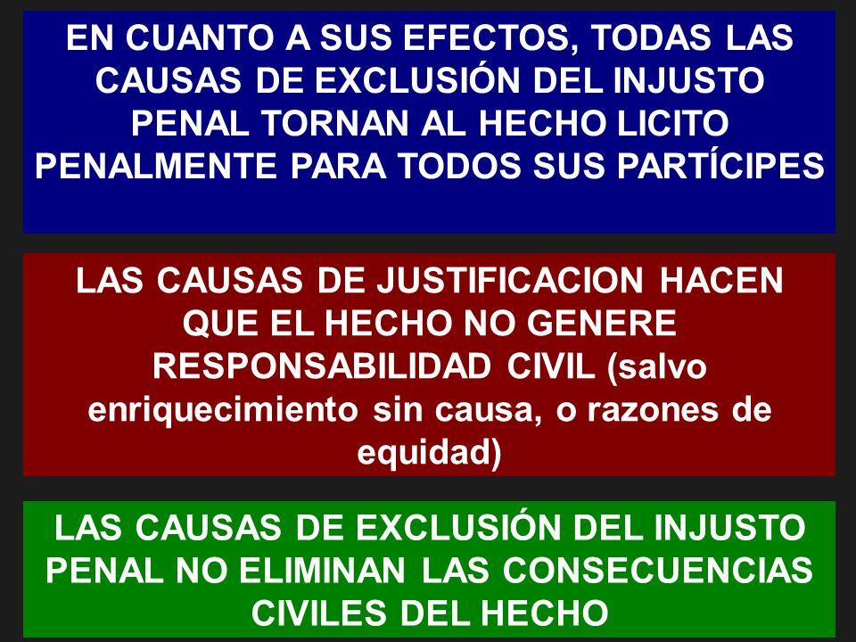 EN CUANTO A SUS EFECTOS, TODAS LAS CAUSAS DE EXCLUSIÓN DEL INJUSTO PENAL TORNAN AL HECHO LICITO PENALMENTE PARA TODOS SUS PARTÍCIPES LAS CAUSAS DE JUS