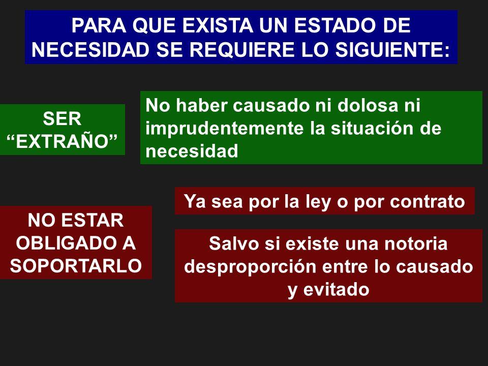 PARA QUE EXISTA UN ESTADO DE NECESIDAD SE REQUIERE LO SIGUIENTE: SER EXTRAÑO NO ESTAR OBLIGADO A SOPORTARLO Ya sea por la ley o por contrato No haber