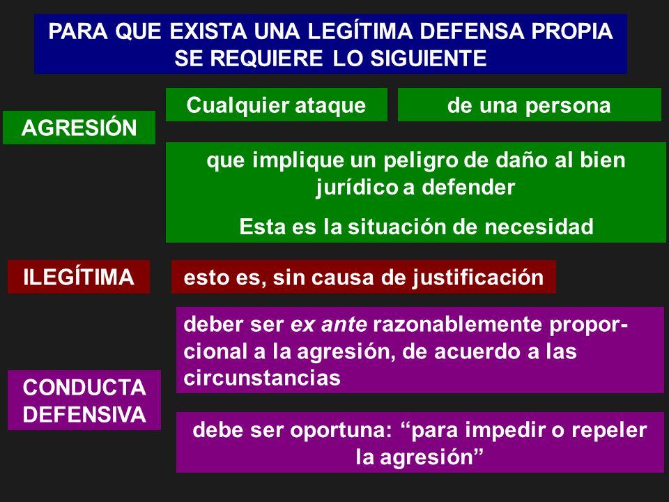 PARA QUE EXISTA UNA LEGÍTIMA DEFENSA PROPIA SE REQUIERE LO SIGUIENTE AGRESIÓN ILEGÍTIMA CONDUCTA DEFENSIVA Cualquier ataque que implique un peligro de