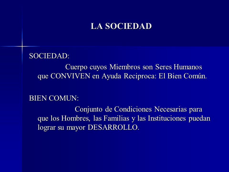 LA SOCIEDAD SOCIEDAD: Cuerpo cuyos Miembros son Seres Humanos que CONVIVEN en Ayuda Reciproca: El Bien Común. Cuerpo cuyos Miembros son Seres Humanos