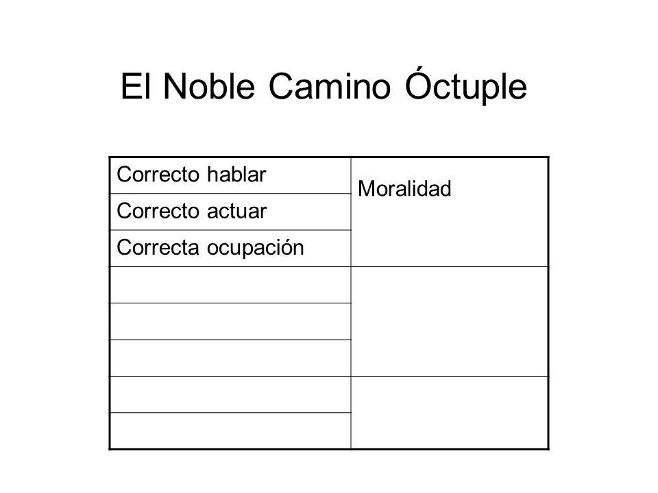 El Noble Camino Óctuple Correcto hablar Moralidad Correcto actuar Correcta ocupación