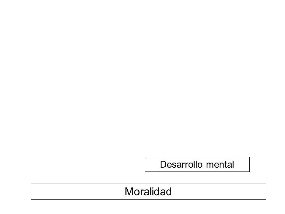 Moralidad Desarrollo mental Wisdom & Understanding Morality Mental Development Wisdom & Understanding NIBBANA!.