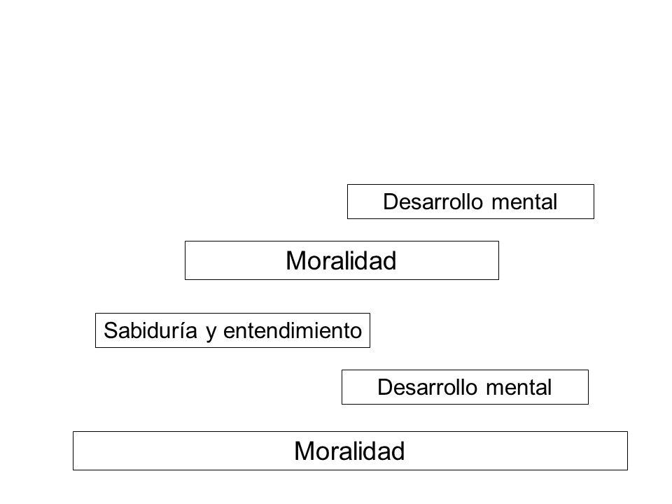 Moralidad Desarrollo mental Sabiduría y entendimiento Moralidad Desarrollo mental Wisdom & Understanding NIBBANA!.
