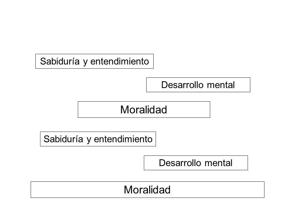 Moralidad Desarrollo mental Sabiduría y entendimiento Moralidad Desarrollo mental Sabiduría y entendimiento NIBBANA!.
