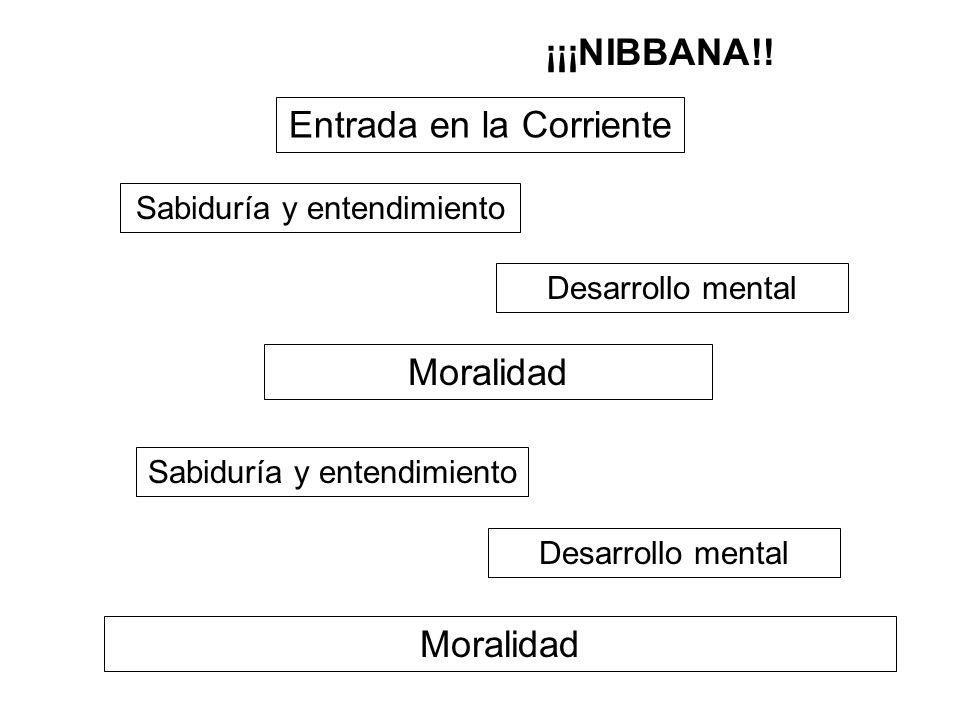 Moralidad Desarrollo mental Sabiduría y entendimiento Moralidad Desarrollo mental Sabiduría y entendimiento ¡¡¡NIBBANA!.
