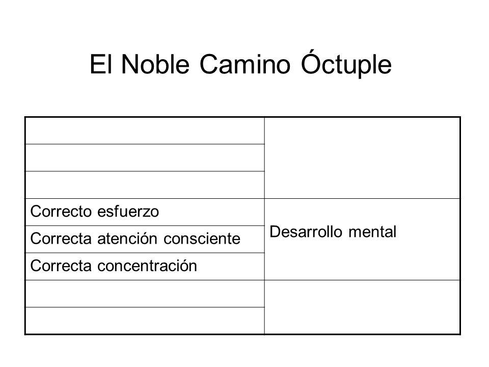 El Noble Camino Óctuple Correcto esfuerzo Desarrollo mental Correcta atención consciente Correcta concentración