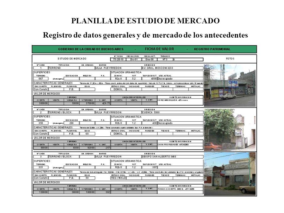PLANILLA DE ESTUDIO DE MERCADO Registro de datos generales y de mercado de los antecedentes