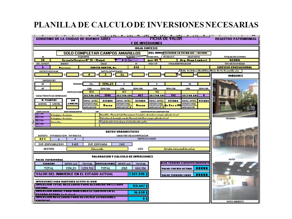 PLANILLA DE CALCULO DE INVERSIONES NECESARIAS