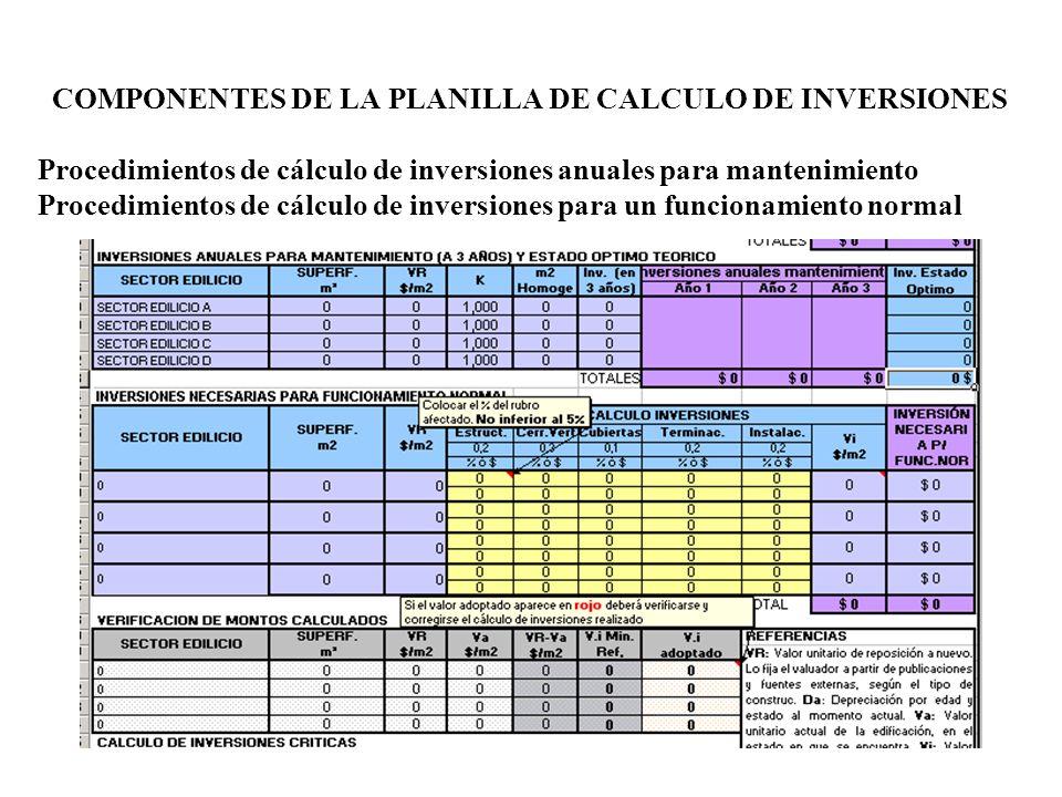 COMPONENTES DE LA PLANILLA DE CALCULO DE INVERSIONES Procedimientos de cálculo de inversiones anuales para mantenimiento Procedimientos de cálculo de