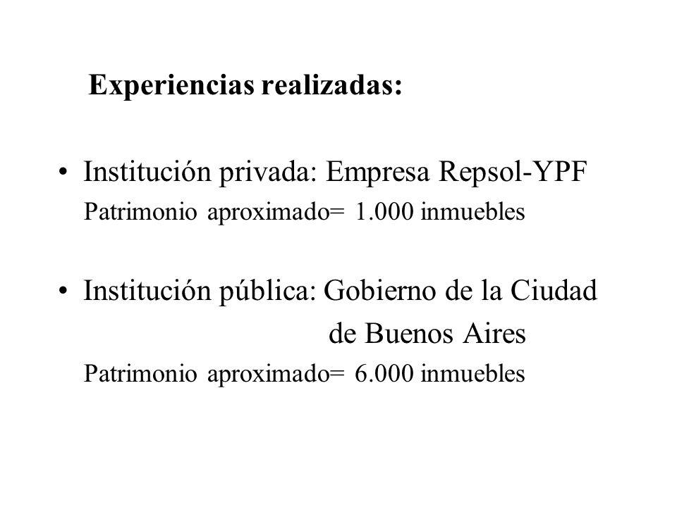 Experiencias realizadas: Institución privada: Empresa Repsol-YPF Patrimonio aproximado= 1.000 inmuebles Institución pública: Gobierno de la Ciudad de