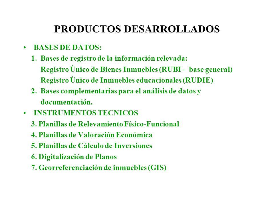 PRODUCTOS DESARROLLADOS BASES DE DATOS: 1. Bases de registro de la información relevada: Registro Único de Bienes Inmuebles (RUBI - base general) Regi