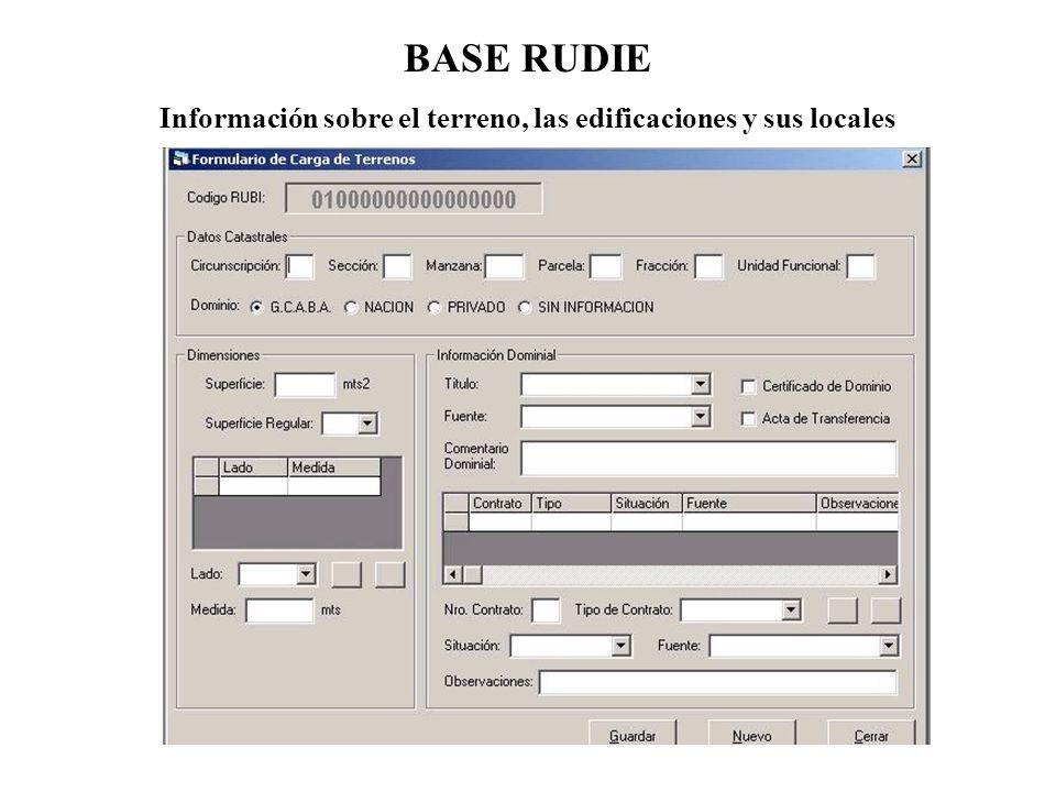 BASE RUDIE Información sobre el terreno, las edificaciones y sus locales