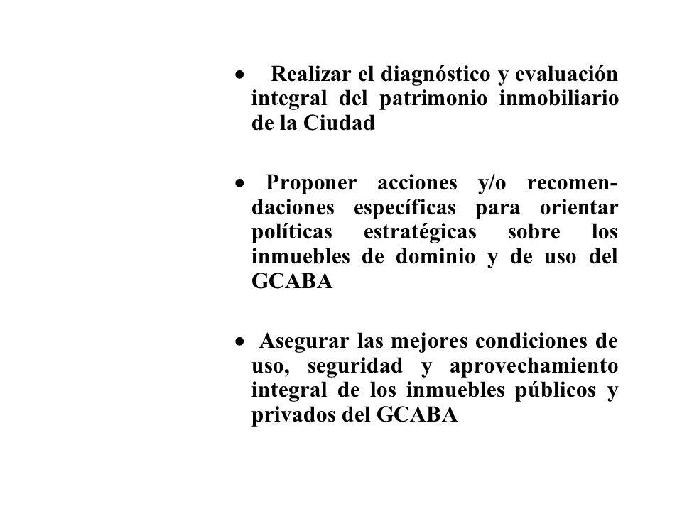 Realizar el diagnóstico y evaluación integral del patrimonio inmobiliario de la Ciudad Proponer acciones y/o recomen- daciones específicas para orient