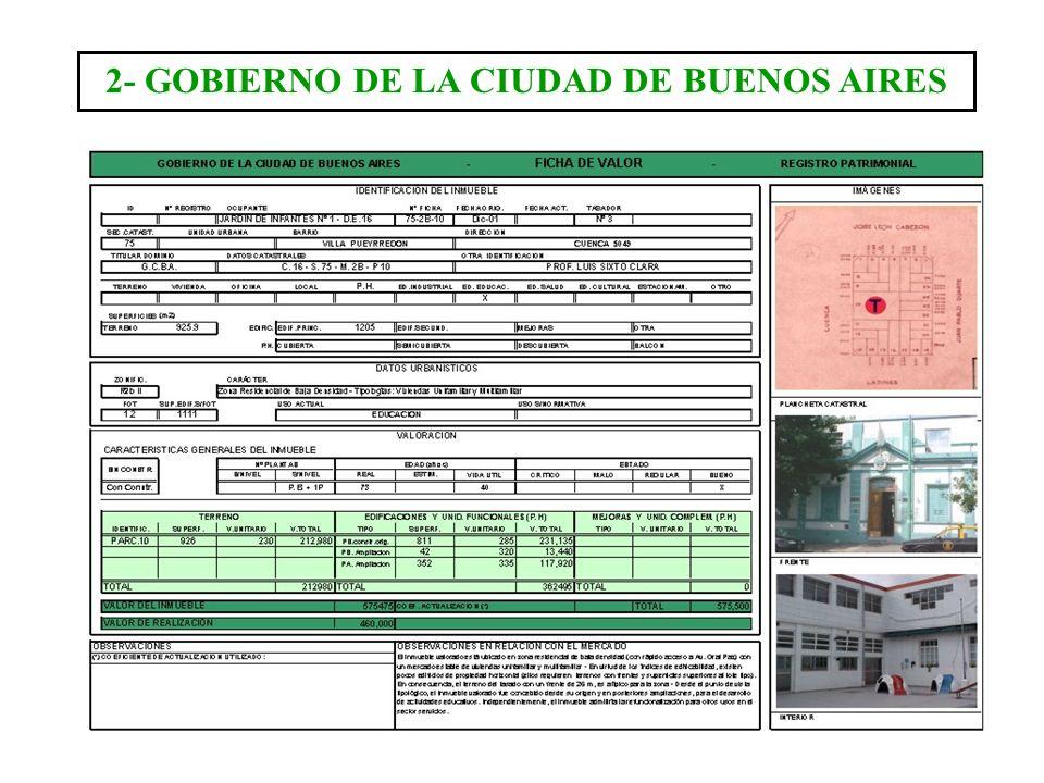 2- GOBIERNO DE LA CIUDAD DE BUENOS AIRES