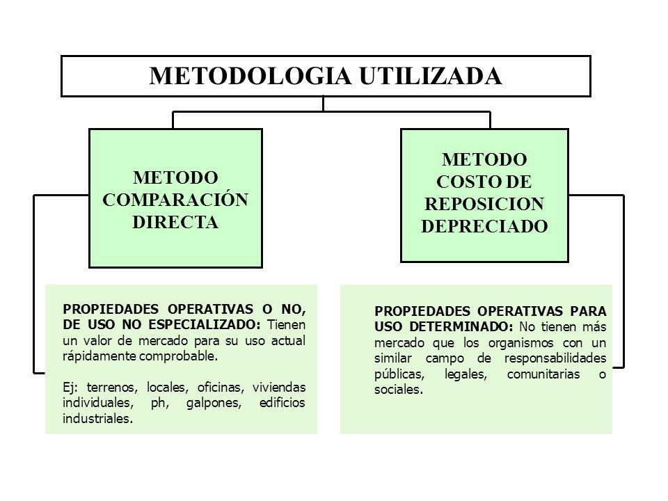 SINTESIS DEL PROYECTO INTEGRAL