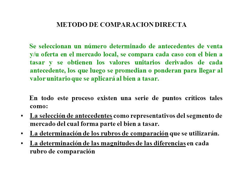 METODO DE COMPARACION DIRECTA Se seleccionan un número determinado de antecedentes de venta y/u oferta en el mercado local, se compara cada caso con e