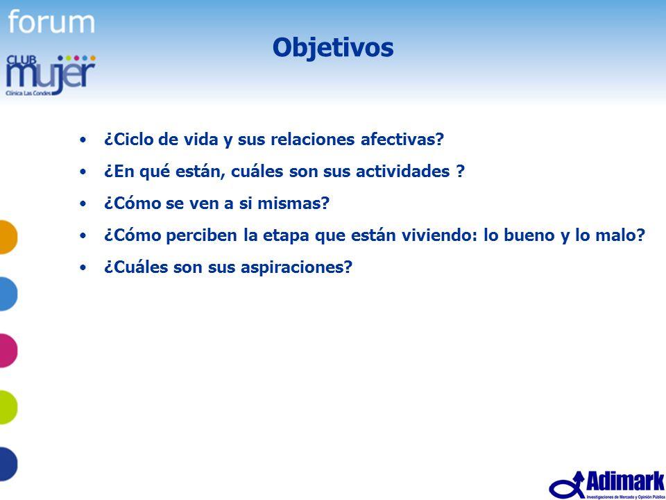 2 Estudio Mujer Madura, Mayo 2005 Objetivos ¿Ciclo de vida y sus relaciones afectivas? ¿En qué están, cuáles son sus actividades ? ¿Cómo se ven a si m