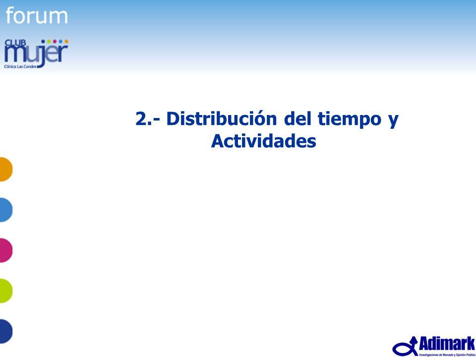 26 Estudio Mujer Madura, Mayo 2005 2.- Distribución del tiempo y Actividades