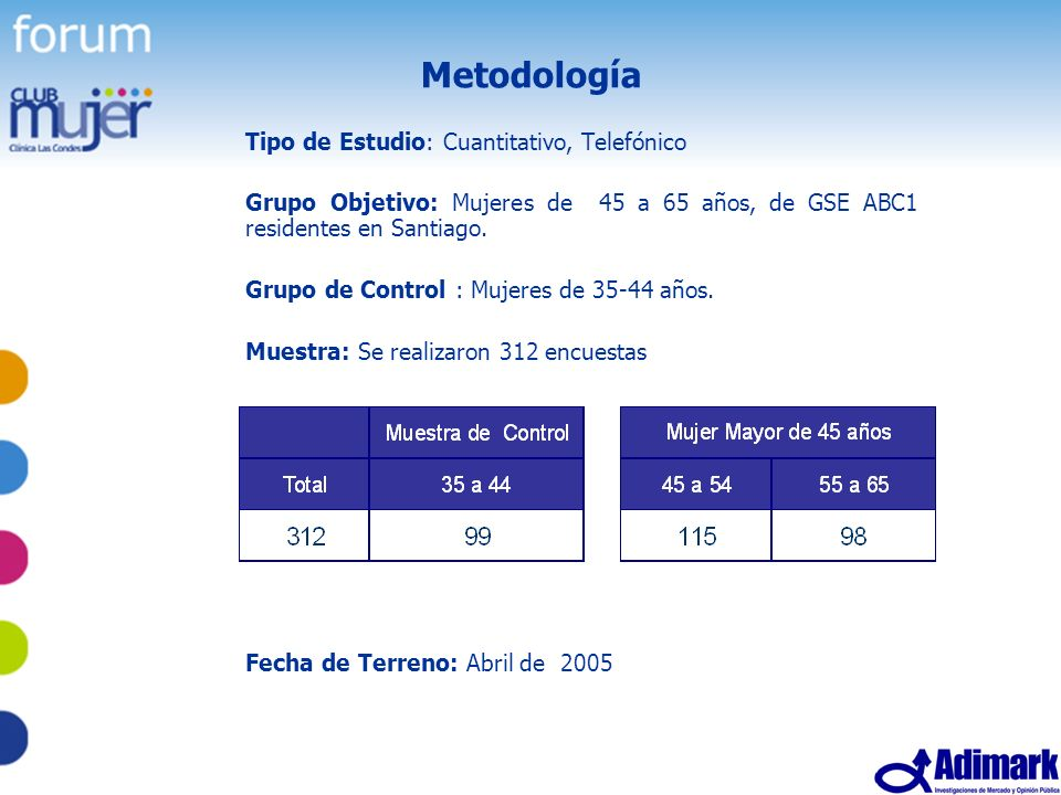 3 Estudio Mujer Madura, Mayo 2005 Tipo de Estudio: Cuantitativo, Telefónico Grupo Objetivo: Mujeres de 45 a 65 años, de GSE ABC1 residentes en Santiag