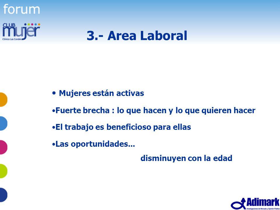 36 Estudio Mujer Madura, Mayo 2005 3.- Area Laboral Mujeres están activas Fuerte brecha : lo que hacen y lo que quieren hacer El trabajo es beneficios