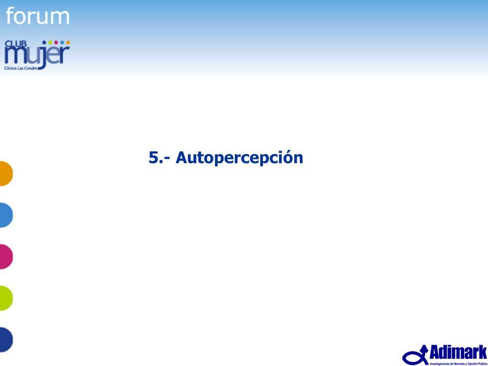 55 Estudio Mujer Madura, Mayo 2005 5.- Autopercepción