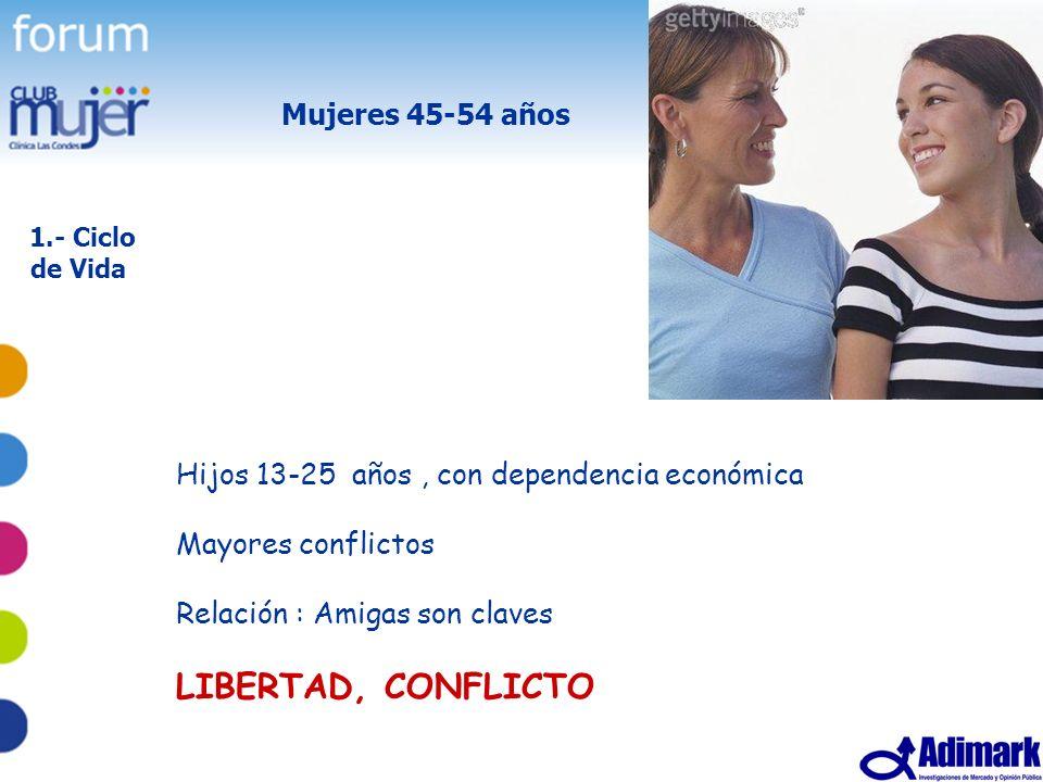 6 Estudio Mujer Madura, Mayo 2005 Mujeres 45-54 años 1.- Ciclo de Vida Hijos 13-25 años, con dependencia económica Mayores conflictos Relación : Amiga