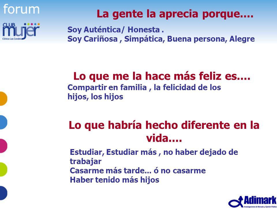 62 Estudio Mujer Madura, Mayo 2005 La gente la aprecia porque.... Soy Auténtica/ Honesta. Soy Cariñosa, Simpática, Buena persona, Alegre Lo que me la
