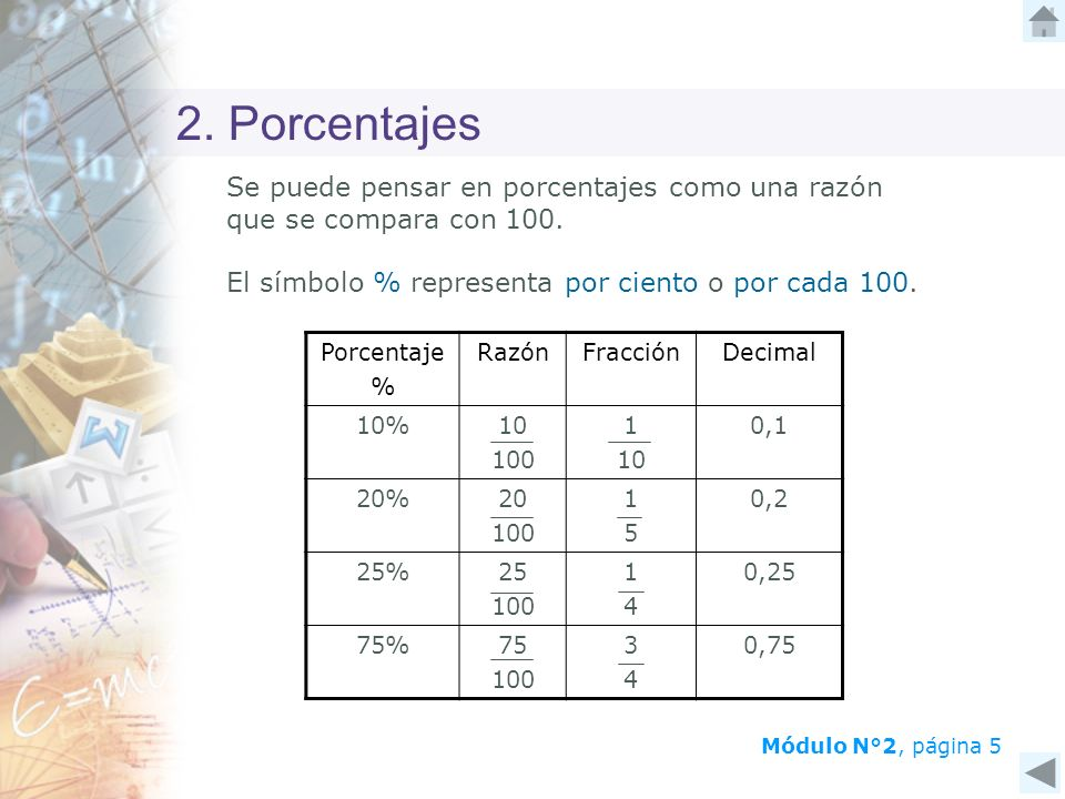2. Porcentajes Módulo N°2, página 5 Se puede pensar en porcentajes como una razón que se compara con 100. El símbolo % representa por ciento o por cad