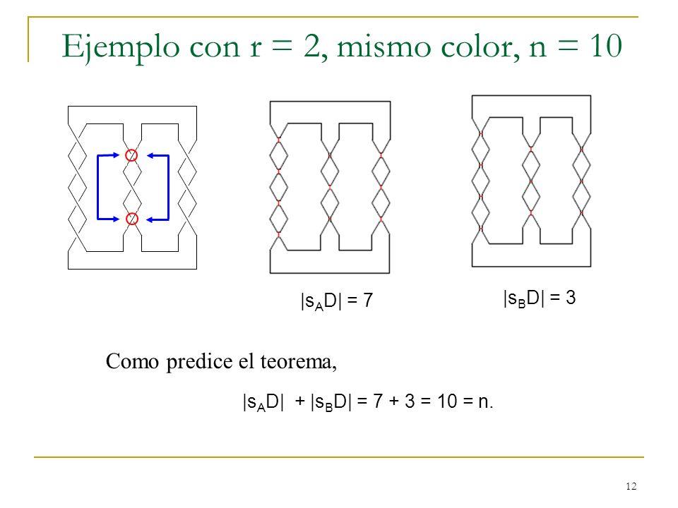 12 Ejemplo con r = 2, mismo color, n = 10 Como predice el teorema, |s A D| + |s B D| = 7 + 3 = 10 = n. |s A D| = 7 |s B D| = 3