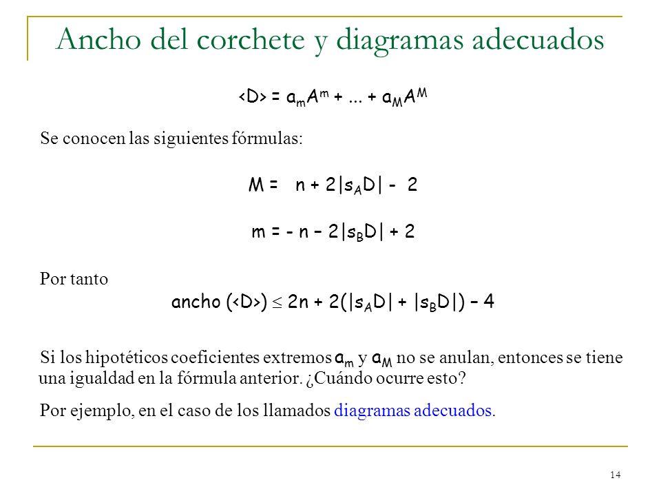 14 Ancho del corchete y diagramas adecuados = a m A m +... + a M A M Se conocen las siguientes fórmulas: M = n + 2|s A D| - 2 m = - n – 2|s B D| + 2 P