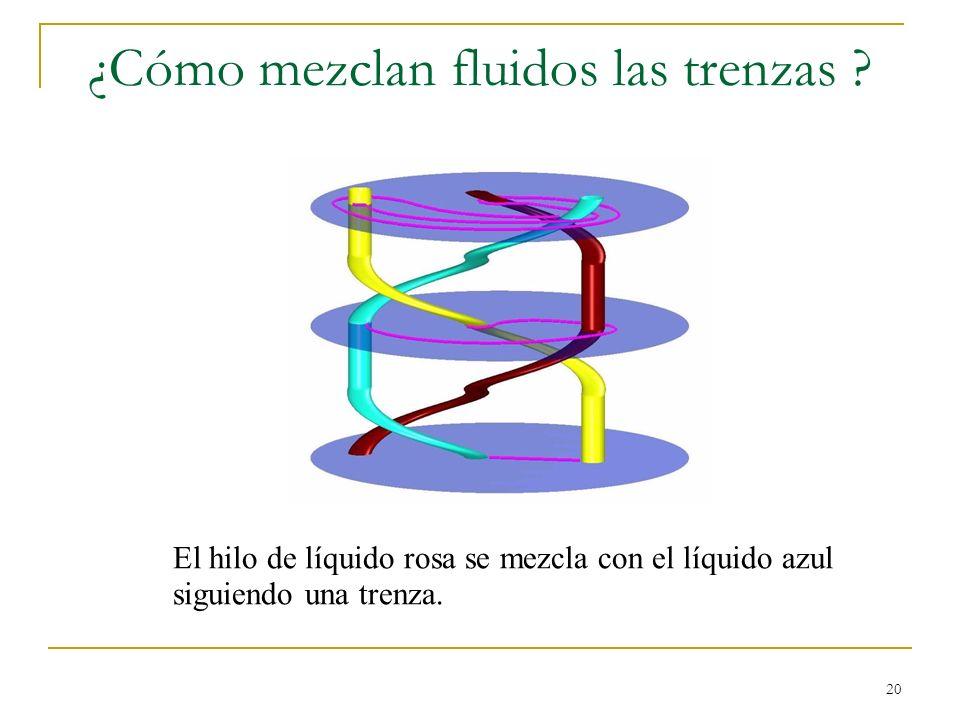 20 ¿Cómo mezclan fluidos las trenzas ? El hilo de líquido rosa se mezcla con el líquido azul siguiendo una trenza.