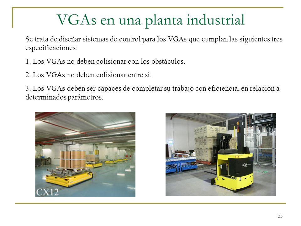 23 VGAs en una planta industrial Se trata de diseñar sistemas de control para los VGAs que cumplan las siguientes tres especificaciones: 1. Los VGAs n