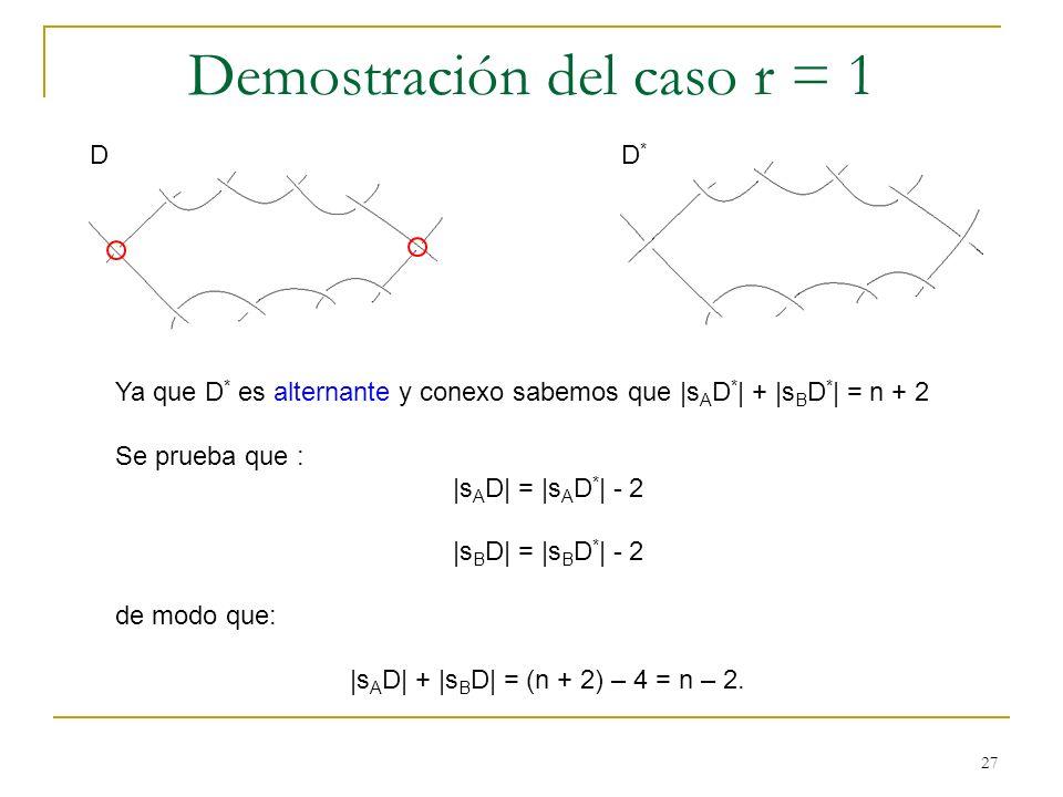 27 Demostración del caso r = 1 Ya que D * es alternante y conexo sabemos que |s A D * | + |s B D * | = n + 2 Se prueba que : |s A D| = |s A D * | - 2