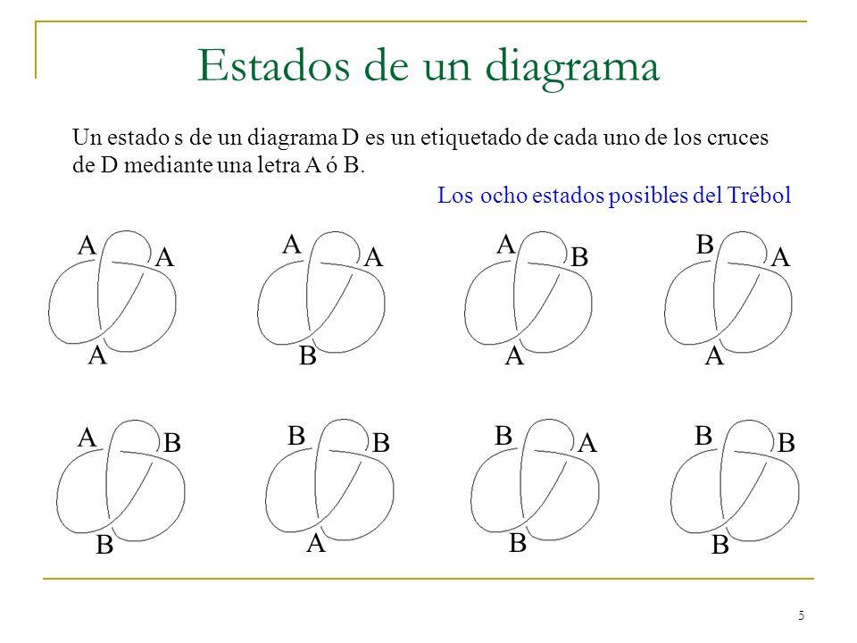 5 Estados de un diagrama A A A A B A A A B B A A A B B B A B B B B Un estado s de un diagrama D es un etiquetado de cada uno de los cruces de D median