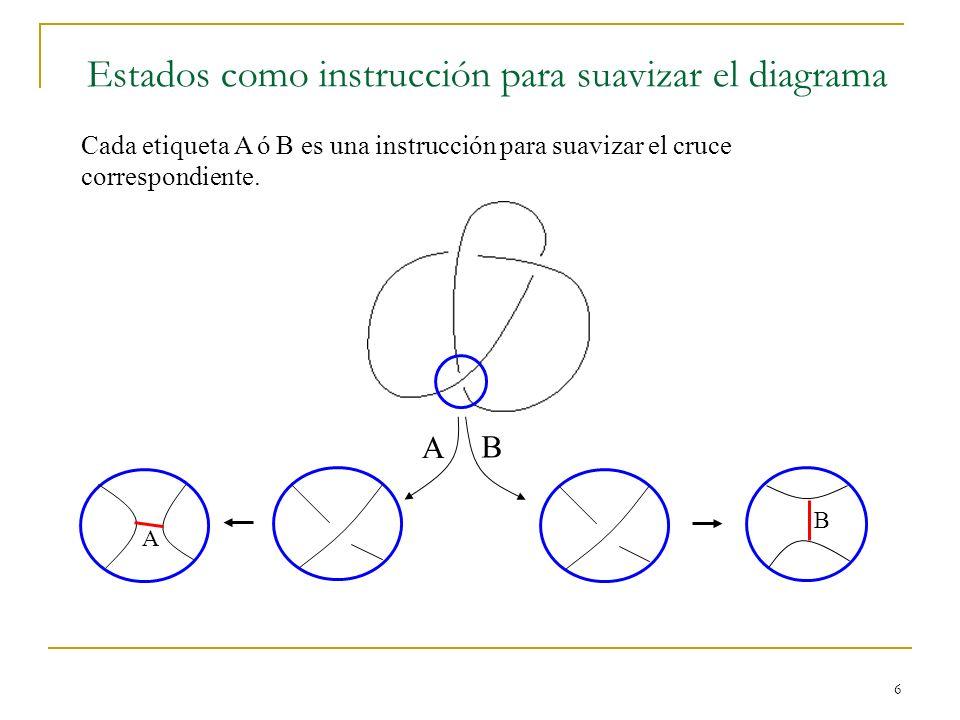 6 Estados como instrucción para suavizar el diagrama Cada etiqueta A ó B es una instrucción para suavizar el cruce correspondiente. B A A B