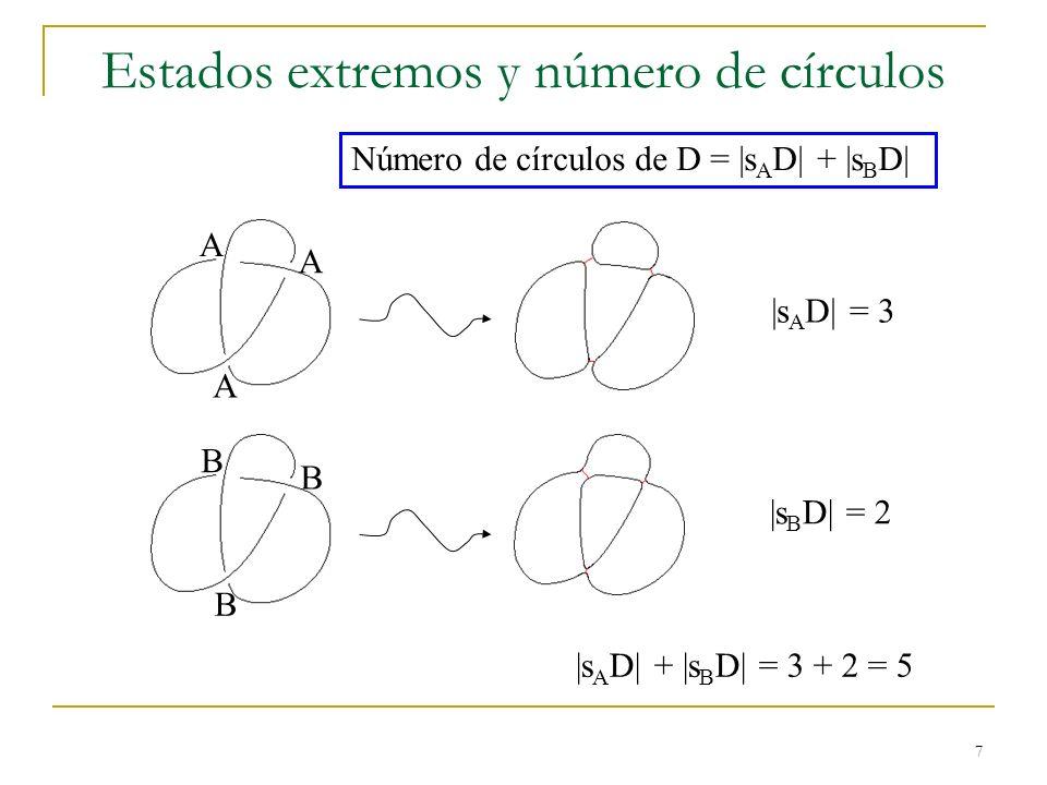 7 Estados extremos y número de círculos |s A D| + |s B D| = 3 + 2 = 5 A A A B B B |s B D| = 2 |s A D| = 3 Número de círculos de D = |s A D| + |s B D|