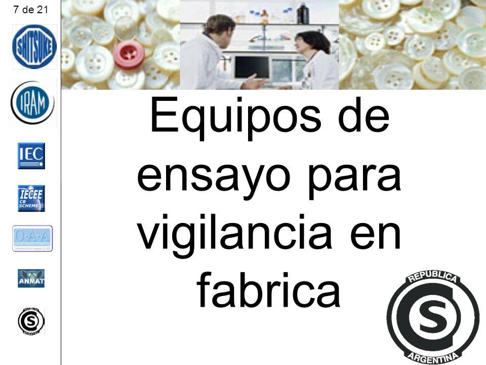 Productor, importador, exportador (El que asume la responsabilidad por el elemento) Organismo de certificación Laboratorio de ensayos Inicia proceso de certificación.