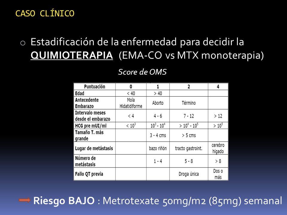 CASO CLÍNICO o Estadificación de la enfermedad para decidir la QUIMIOTERAPIA (EMA-CO vs MTX monoterapia) Score de OMS Riesgo BAJO : Metrotexate 50mg/m