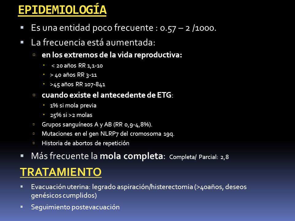 EPIDEMIOLOGÍA Es una entidad poco frecuente : 0.57 – 2 /1000. La frecuencia está aumentada: en los extremos de la vida reproductiva: < 20 años RR 1,1-