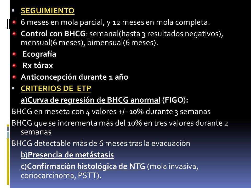 SEGUIMIENTO 6 meses en mola parcial, y 12 meses en mola completa. Control con BHCG: semanal(hasta 3 resultados negativos), mensual(6 meses), bimensual