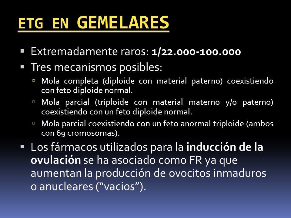 ETG EN GEMELARES Extremadamente raros: 1/22.000-100.000 Tres mecanismos posibles: Mola completa (diploide con material paterno) coexistiendo con feto