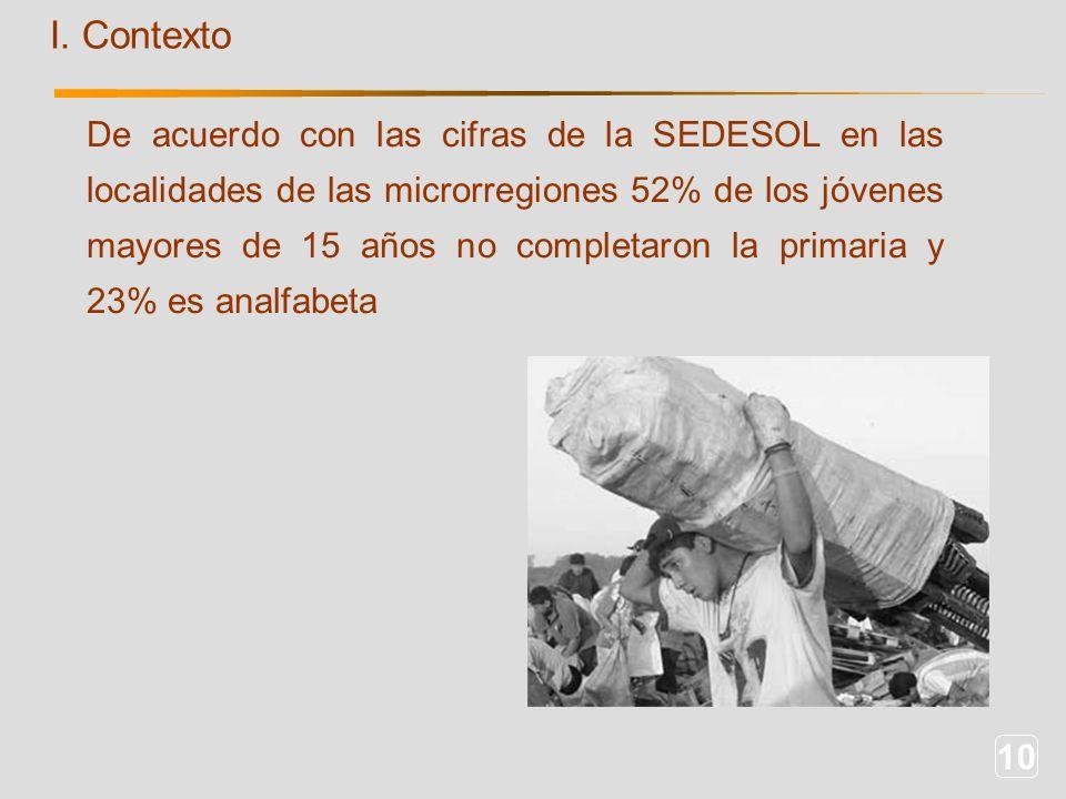 10 I. Contexto De acuerdo con las cifras de la SEDESOL en las localidades de las microrregiones 52% de los jóvenes mayores de 15 años no completaron l
