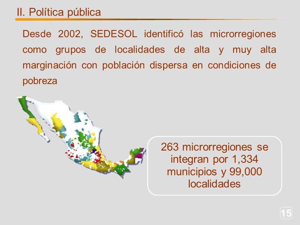 15 263 microrregiones se integran por 1,334 municipios y 99,000 localidades II. Política pública Desde 2002, SEDESOL identificó las microrregiones com