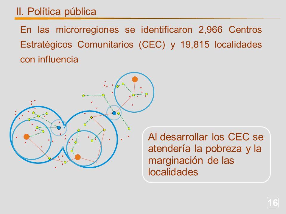 16 Al desarrollar los CEC se atendería la pobreza y la marginación de las localidades En las microrregiones se identificaron 2,966 Centros Estratégico
