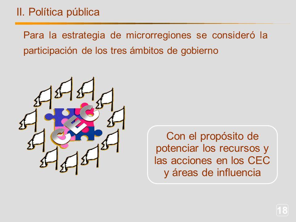 18 Para la estrategia de microrregiones se consideró la participación de los tres ámbitos de gobierno Con el propósito de potenciar los recursos y las acciones en los CEC y áreas de influencia II.