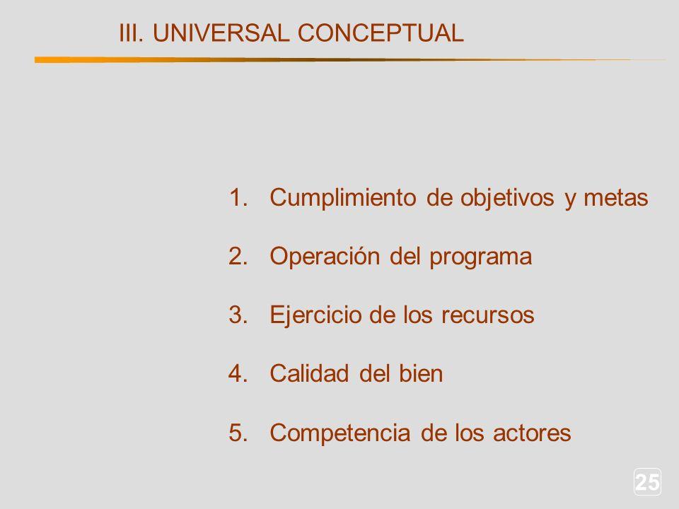 25 1. Cumplimiento de objetivos y metas 2. Operación del programa 3. Ejercicio de los recursos 4. Calidad del bien 5. Competencia de los actores III.