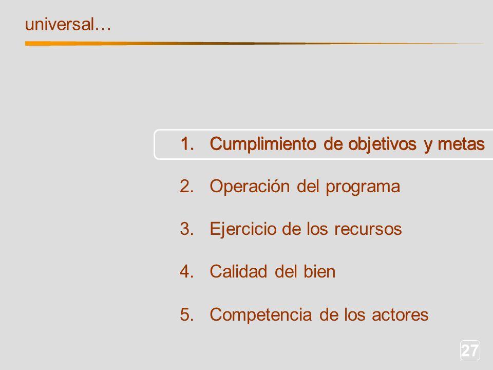27 1. Cumplimiento de objetivos y metas 2. Operación del programa 3. Ejercicio de los recursos 4. Calidad del bien 5. Competencia de los actores unive