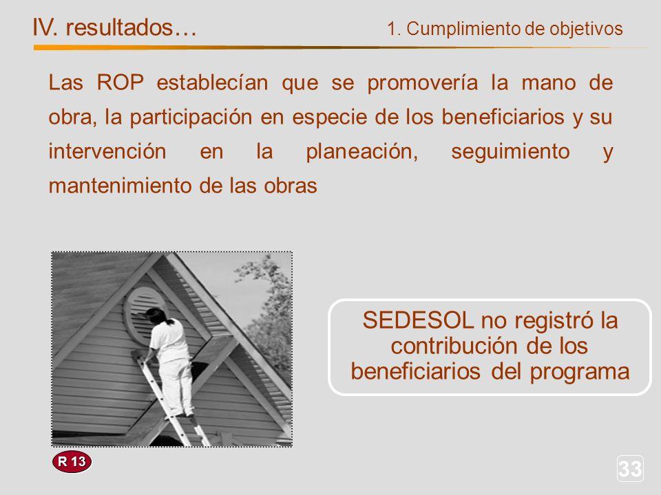 33 IV. resultados… R 13 SEDESOL no registró la contribución de los beneficiarios del programa 1. Cumplimiento de objetivos Las ROP establecían que se